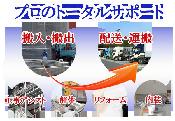 ユニオンティーエスは揚重・荷揚げのプロフェッショナルです。 資材の配送から運搬、当社倉庫での資材の保管、作業後の産業廃棄物の収集まで、 トータルにサポートいたします。